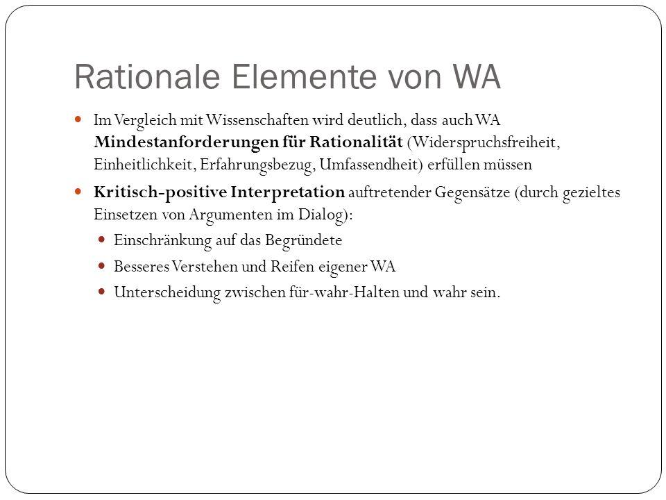 Rationale Elemente von WA Im Vergleich mit Wissenschaften wird deutlich, dass auch WA Mindestanforderungen für Rationalität (Widerspruchsfreiheit, Einheitlichkeit, Erfahrungsbezug, Umfassendheit) erfüllen müssen Kritisch-positive Interpretation auftretender Gegensätze (durch gezieltes Einsetzen von Argumenten im Dialog): Einschränkung auf das Begründete Besseres Verstehen und Reifen eigener WA Unterscheidung zwischen für-wahr-Halten und wahr sein.