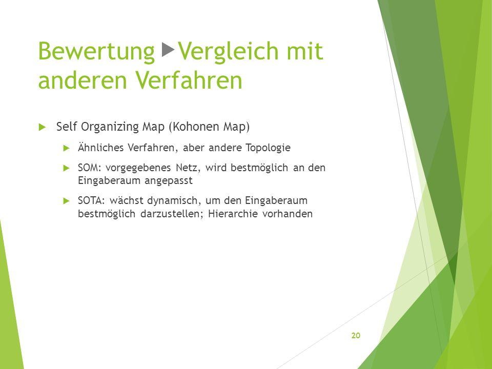 Bewertung Vergleich mit anderen Verfahren Self Organizing Map (Kohonen Map) Ähnliches Verfahren, aber andere Topologie SOM: vorgegebenes Netz, wird be