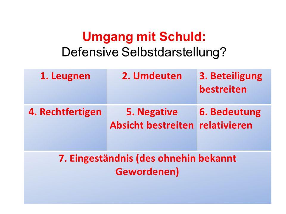 1. Leugnen 2. Umdeuten3. Beteiligung bestreiten 4. Rechtfertigen5. Negative Absicht bestreiten 6. Bedeutung relativieren 7. Eingeständnis (des ohnehin