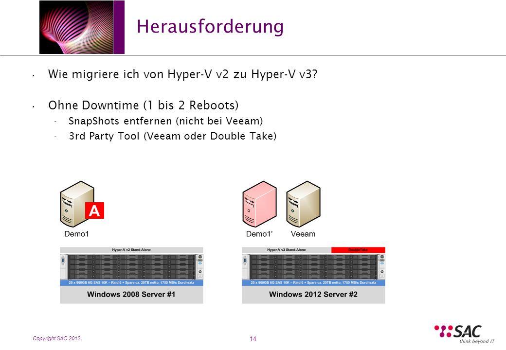 Copyright SAC 2012 Herausforderung 14 Wie migriere ich von Hyper-V v2 zu Hyper-V v3.