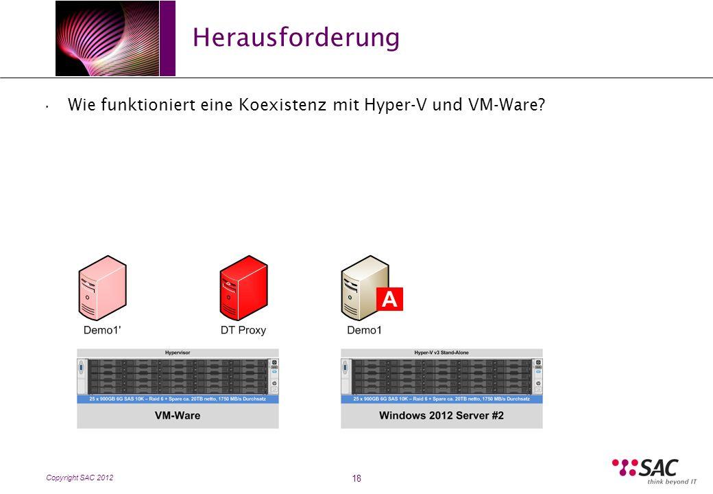 Copyright SAC 2012 Herausforderung 18 Wie funktioniert eine Koexistenz mit Hyper-V und VM-Ware A