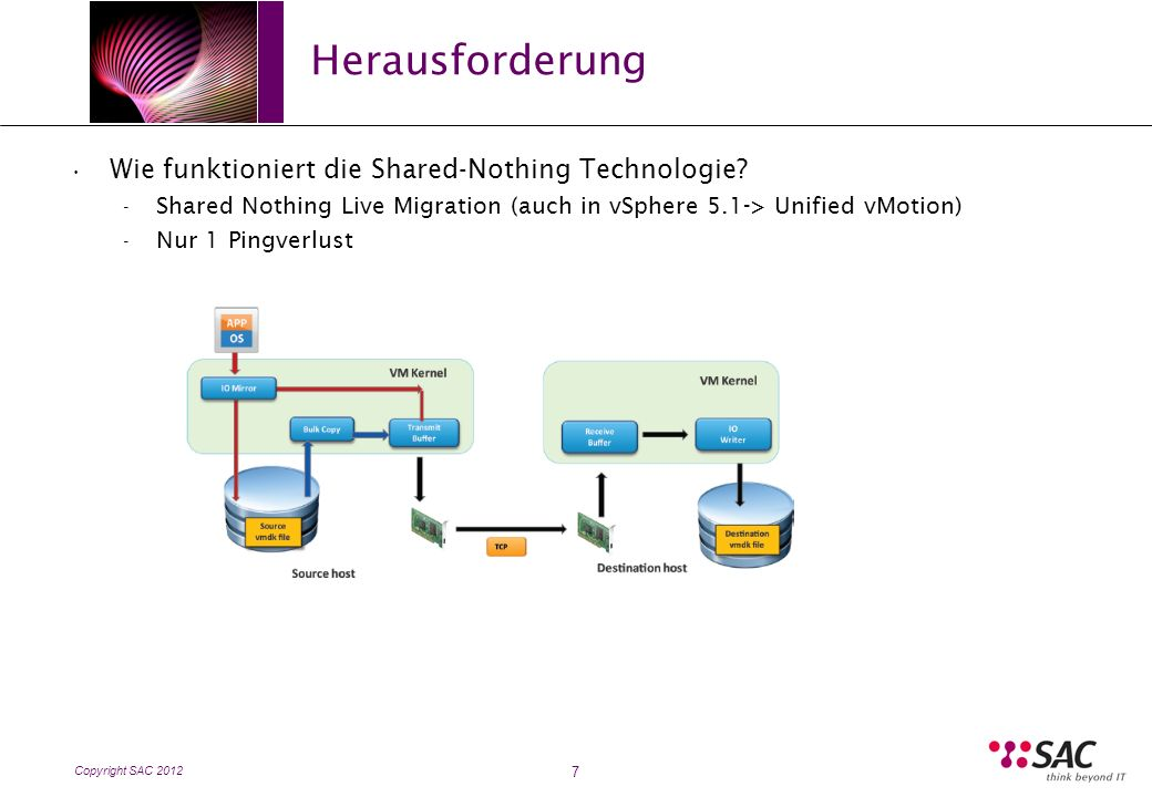 Copyright SAC 2012 Herausforderung 7 Wie funktioniert die Shared-Nothing Technologie? - Shared Nothing Live Migration (auch in vSphere 5.1-> Unified v