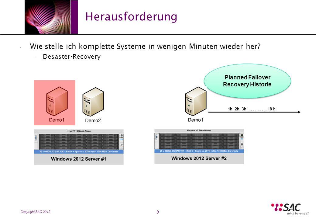 Copyright SAC 2012 Herausforderung 9 Wie stelle ich komplette Systeme in wenigen Minuten wieder her.