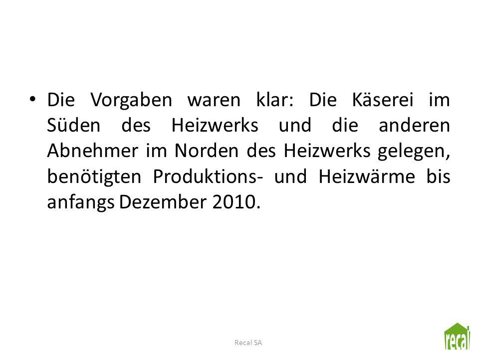 Januar/Februar 2010-Standortbestimmung -Sehr schwierige Landkaufverhandlungen -Bauprojekt Heizwerk und Leitungsführung -Technik -Finanzierung 3.
