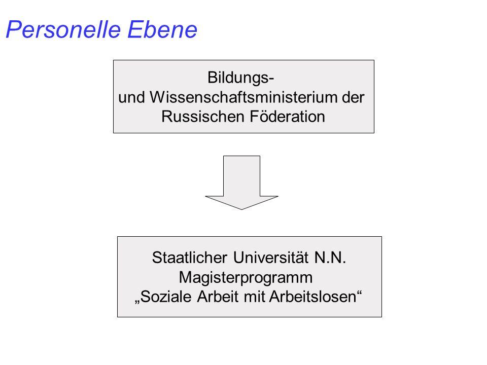 Personelle Ebene Bildungs- und Wissenschaftsministerium der Russischen Föderation Staatlicher Universität N.N.