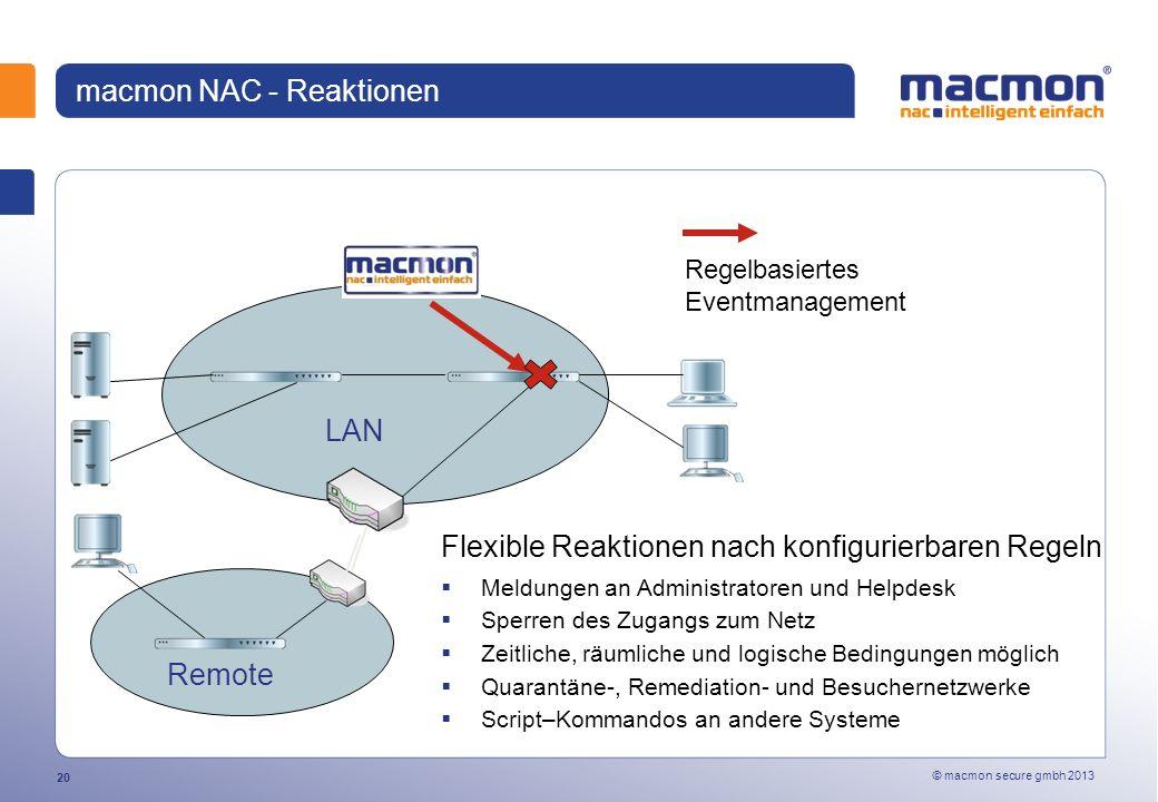 © macmon secure gmbh 2013 20 macmon NAC - Reaktionen Regelbasiertes Eventmanagement Flexible Reaktionen nach konfigurierbaren Regeln Meldungen an Administratoren und Helpdesk Sperren des Zugangs zum Netz Zeitliche, räumliche und logische Bedingungen möglich Quarantäne-, Remediation- und Besuchernetzwerke Script–Kommandos an andere Systeme LAN Remote