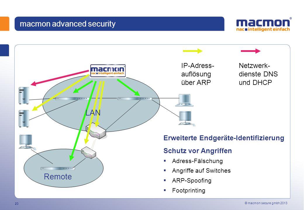 © macmon secure gmbh 2013 23 macmon advanced security IP-Adress- auflösung über ARP Netzwerk- dienste DNS und DHCP Erweiterte Endgeräte-Identifizierung Schutz vor Angriffen Adress-Fälschung Angriffe auf Switches ARP-Spoofing Footprinting LAN Remote