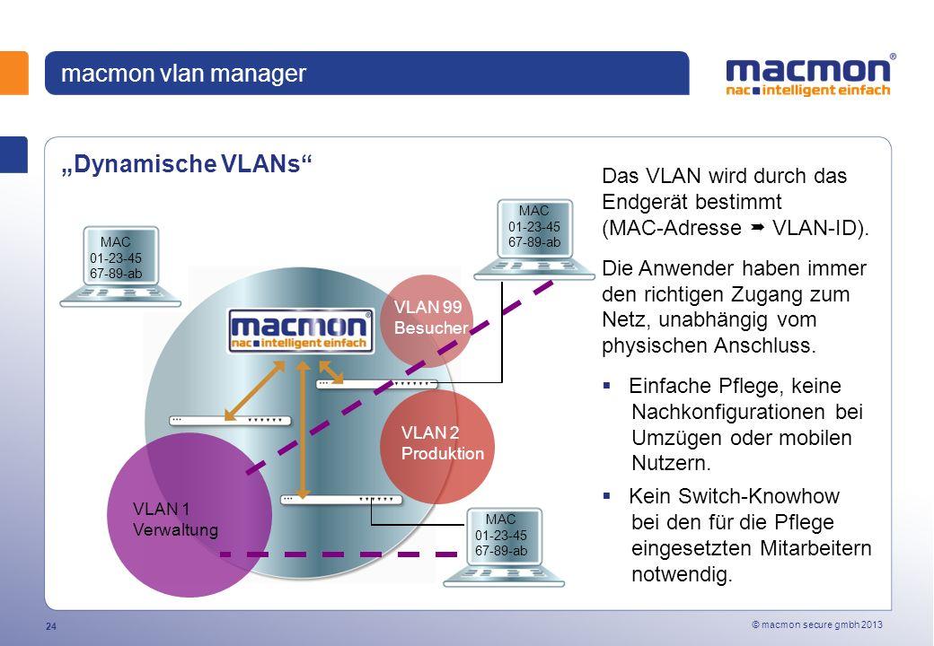 © macmon secure gmbh 2013 24 macmon vlan manager Dynamische VLANs VLAN 1 Verwaltung VLAN 2 Produktion VLAN 99 Besucher MAC 01-23-45 67-89-ab MAC 01-23-45 67-89-ab Das VLAN wird durch das Endgerät bestimmt (MAC-Adresse VLAN-ID).