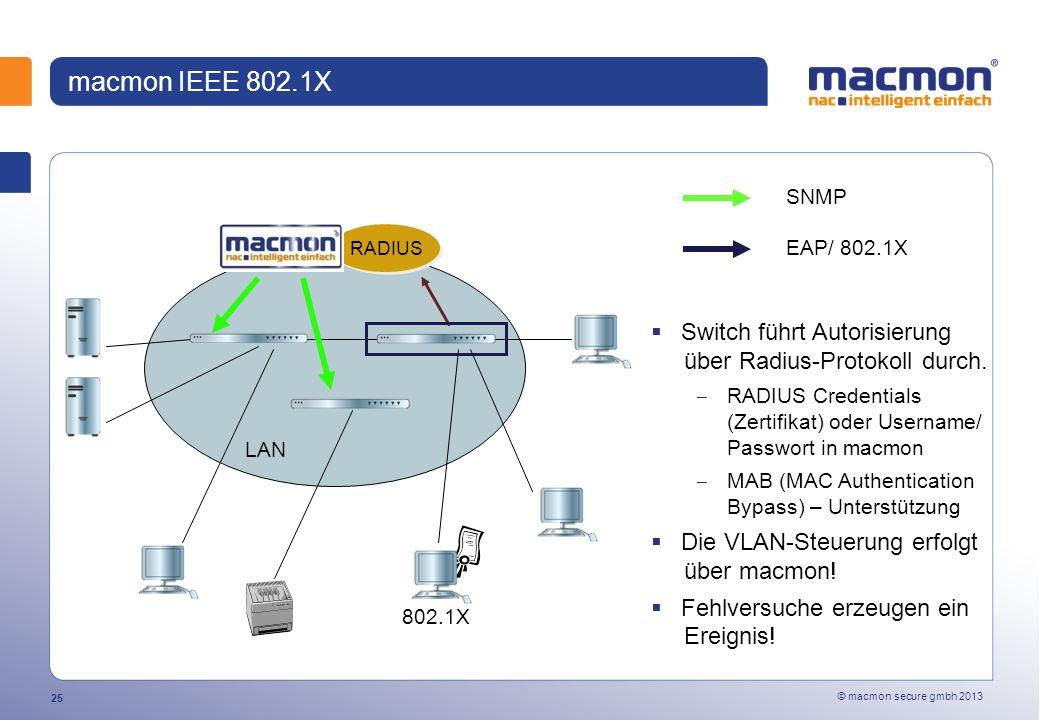© macmon secure gmbh 2013 25 Switch führt Autorisierung über Radius-Protokoll durch.