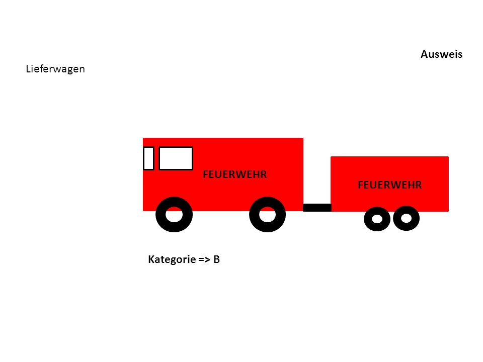 Ausweis Lieferwagen Kategorie => B FEUERWEHR
