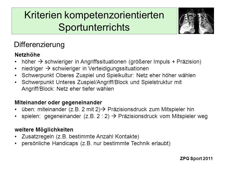 Kriterien kompetenzorientierten Sportunterrichts ZPG Sport 2011 Differenzierung Netzhöhe höher schwieriger in Angriffssituationen (größerer Impuls + Präzision) niedriger schwieriger in Verteidigungssituationen Schwerpunkt Oberes Zuspiel und Spielkultur: Netz eher höher wählen Schwerpunkt Unteres Zuspiel/Angriff/Block und Spielstruktur mit Angriff/Block: Netz eher tiefer wählen Miteinander oder gegeneinander üben: miteinander (z.B.
