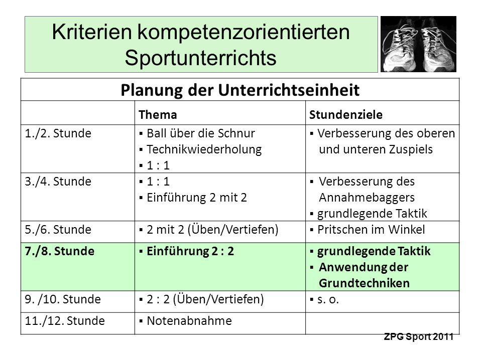Kriterien kompetenzorientierten Sportunterrichts ZPG Sport 2011 Differenzierung Individuelle Förderung