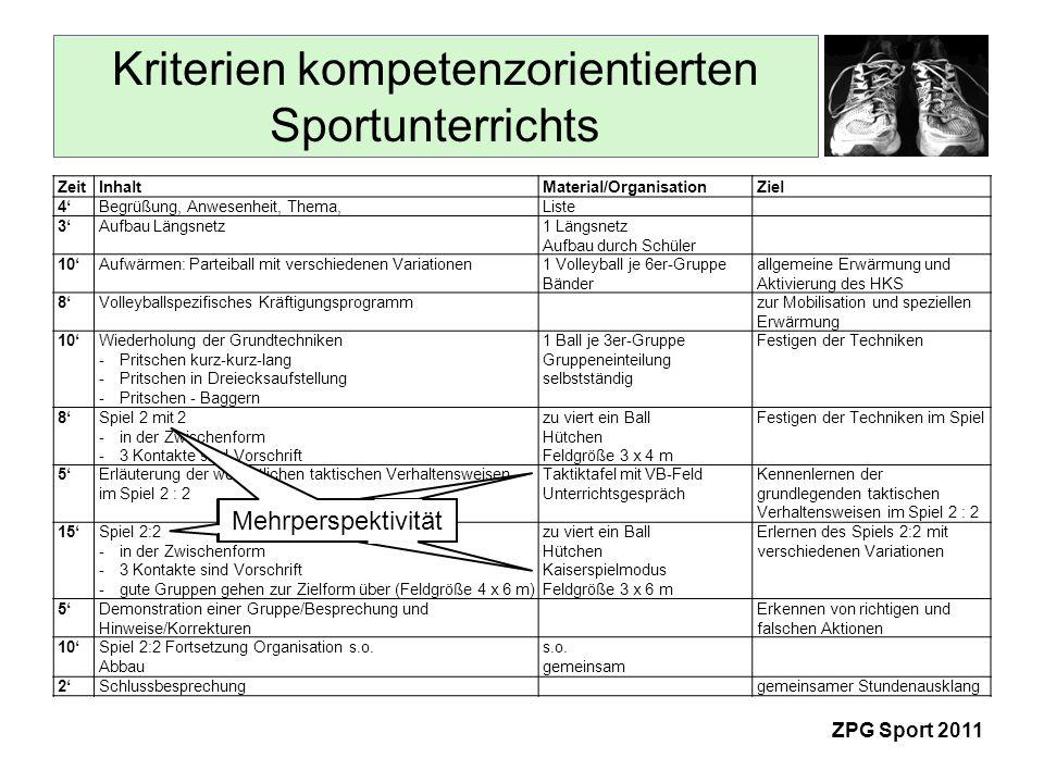 Kriterien kompetenzorientierten Sportunterrichts ZPG Sport 2011 Wählt aus dem vorliegenden Übungskatalog 3 Übungen aus, die für euch passend sind.