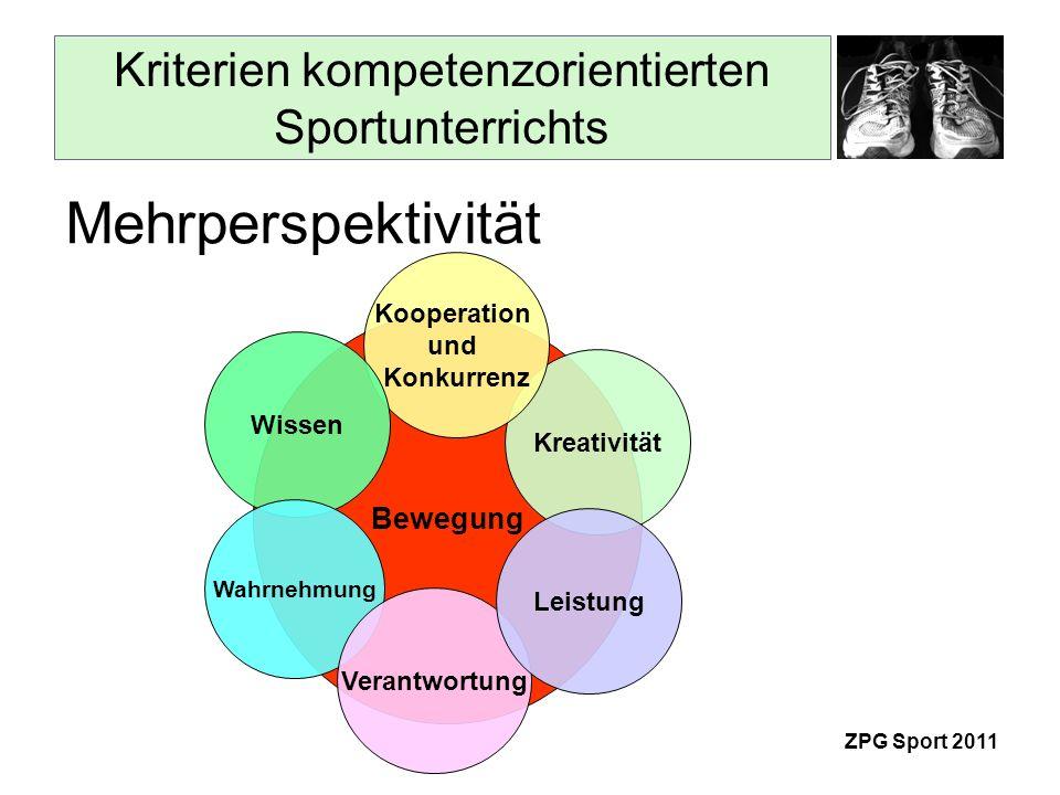 Kriterien kompetenzorientierten Sportunterrichts ZPG Sport 2011 Mehrperspektivität Bewegung Kreativität Kooperation und Konkurrenz Wissen Wahrnehmung Verantwortung Leistung Kreativität Wahrnehmung Verantwortung