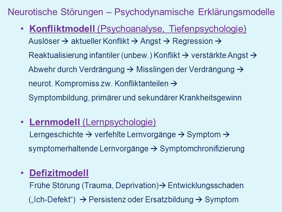 F43.2 Anpassungsstörung Stressorkriterium –entscheidende Lebensveränderung, belastendes Lebensereignis, (schwerer körperlicher Erkrankung, Verlust des sozialen Netzes, sozialen Werte beeinträchtigt) Zeitkriterium –Auftreten der Symptomatik innerhalb eines Monats –Dauer der Symptomatik typisch bis 6 Monate, selten länger Symptomatik –F43.20 Kurze depressive Reaktion (< 1 Monat) –F43.21 Längere depressive Reaktion (< 2 Jahre) –F43.22 Angst und depressive Reaktion gemischt –F43.23 Vorwiegende Beeinträchtigung anderer Gefühle –F43.24 Vorwiegende Störung des Sozialverhaltens –F43.22 Vorwiegende Störung von Gefühlen u.