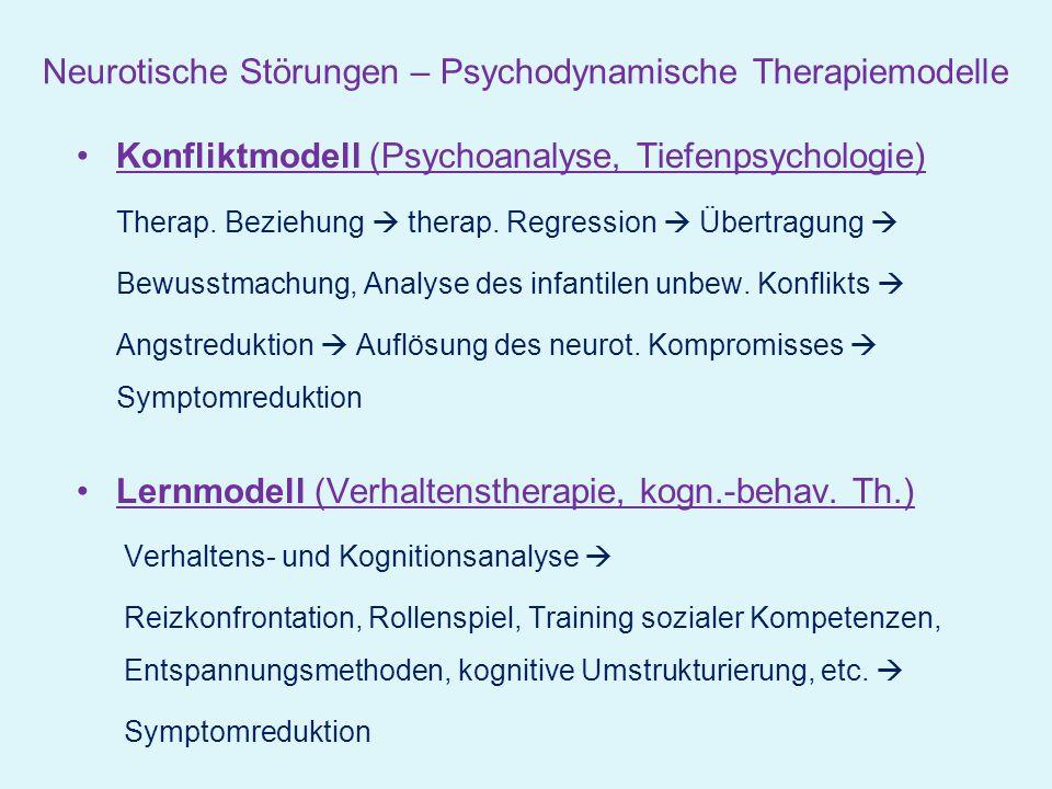 F45 Behandlungsempfehlung Primärarzt: Klare Diagnosestellung Validierung des Leidensdrucks des Patienten Aufklärung über die Natur der Störung, erste Angebote eines psychosomatischen Krankheitsverständnisses Antidepressiva, keine Neuroleptika, cave Tranquilizer Überweisung an Arzt für Psychiatrie und Psychotherapie, wenn: Keine Besserung nach 6 Monaten psychosomatischer Grundversorgung Arbeitsunfähigkeit > 4 Wochen Vorliegen einer anderen, akuten psychischen Störung Psychotherapiemotivation