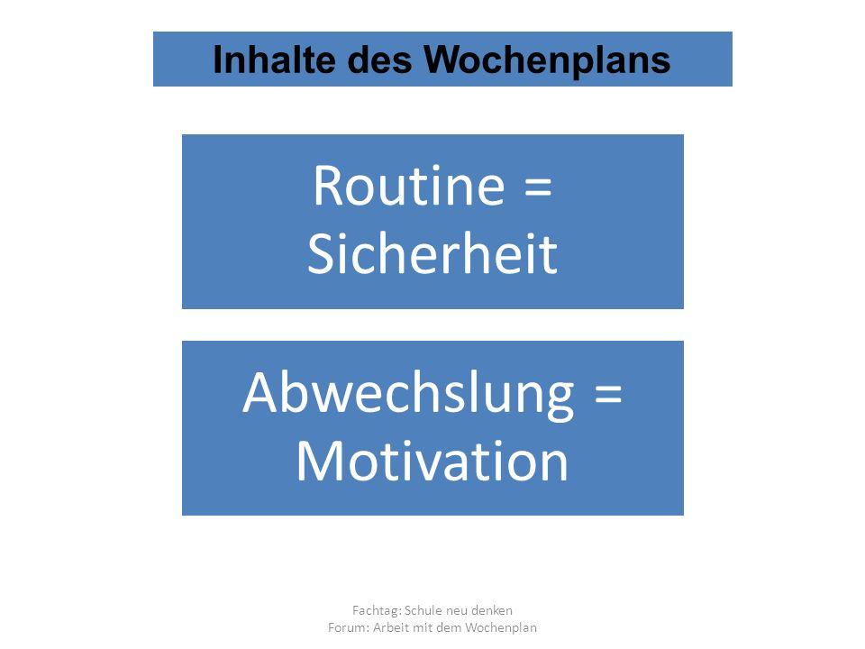 Fachtag: Schule neu denken Forum: Arbeit mit dem Wochenplan Inhalte des Wochenplans Routine = Sicherheit Abwechslung = Motivation