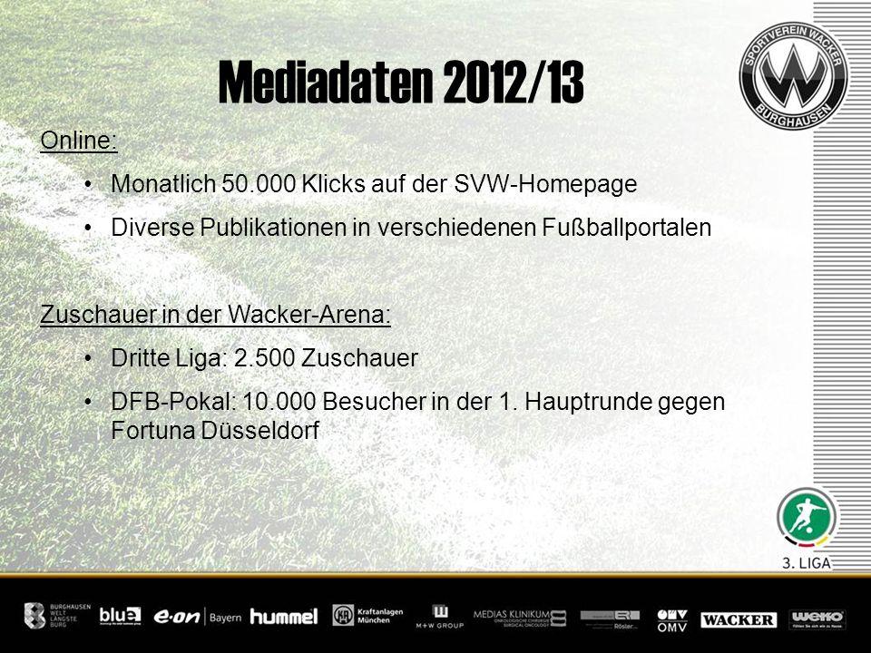 Mediadaten 2012/13 Online: Monatlich 50.000 Klicks auf der SVW-Homepage Diverse Publikationen in verschiedenen Fußballportalen Zuschauer in der Wacker