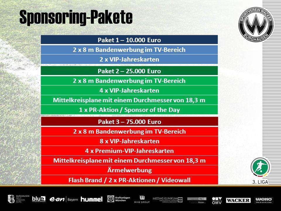 Sponsoring-Pakete Paket 1 – 10.000 Euro 2 x 8 m Bandenwerbung im TV-Bereich 2 x VIP-Jahreskarten Paket 2 – 25.000 Euro 2 x 8 m Bandenwerbung im TV-Ber