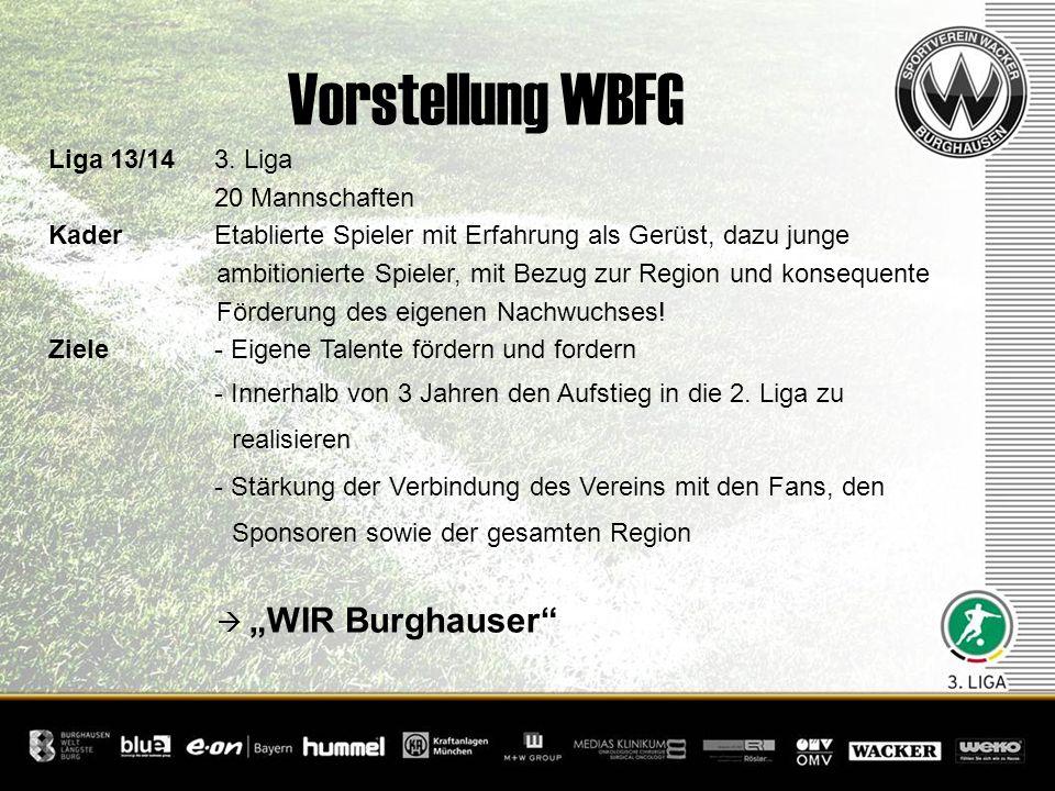 Vorstellung WBFG Liga 13/143. Liga 20 Mannschaften KaderEtablierte Spieler mit Erfahrung als Gerüst, dazu junge ambitionierte Spieler, mit Bezug zur R