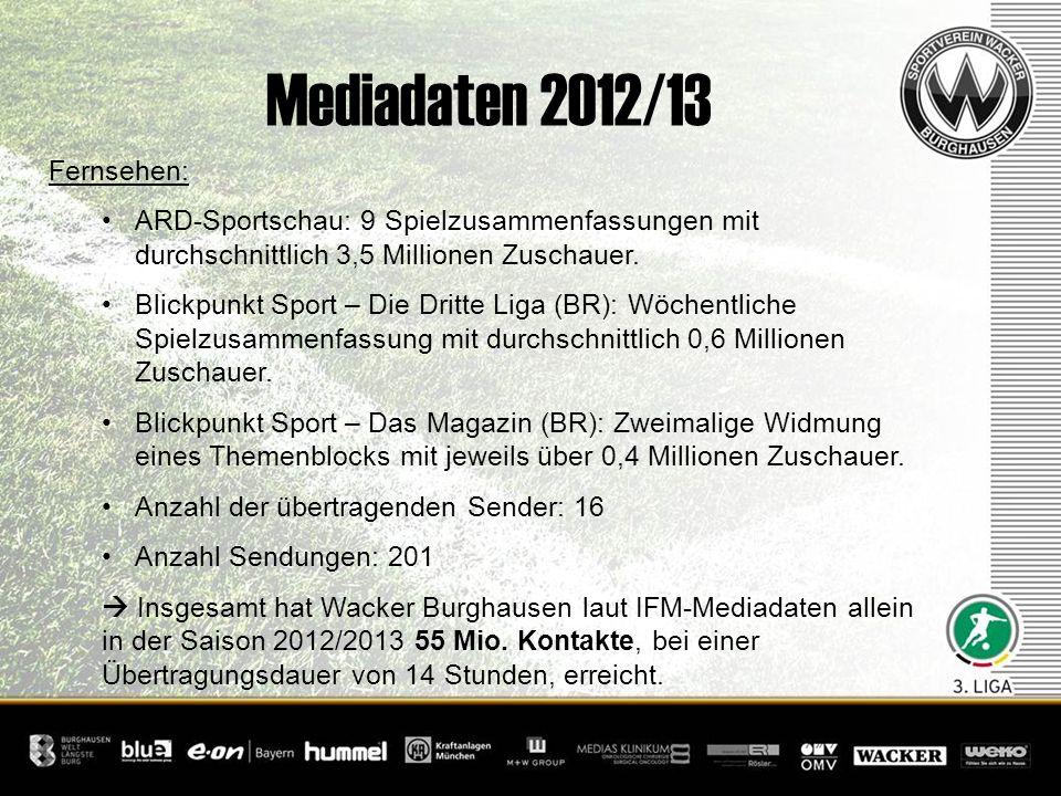 Fernsehen: ARD-Sportschau: 9 Spielzusammenfassungen mit durchschnittlich 3,5 Millionen Zuschauer. Blickpunkt Sport – Die Dritte Liga (BR): Wöchentlich