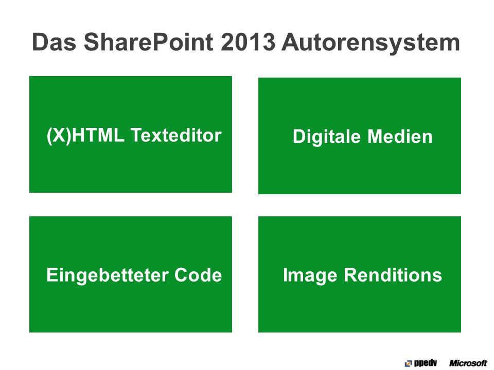 Demo Das SharePoint 2013 Autorensystem