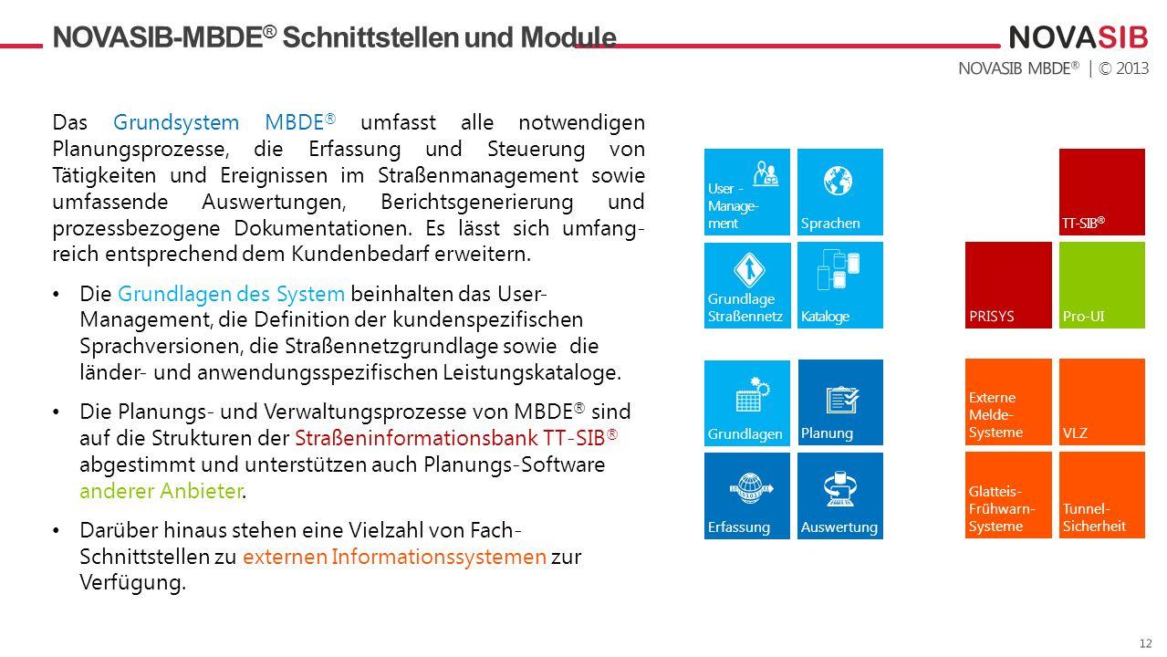 | © 2013 Kataloge User - Manage- mentSprachen Grundlage Straßennetz NOVASIB-MBDE ® Schnittstellen und Module Planung Auswertung Grundlagen Erfassung V
