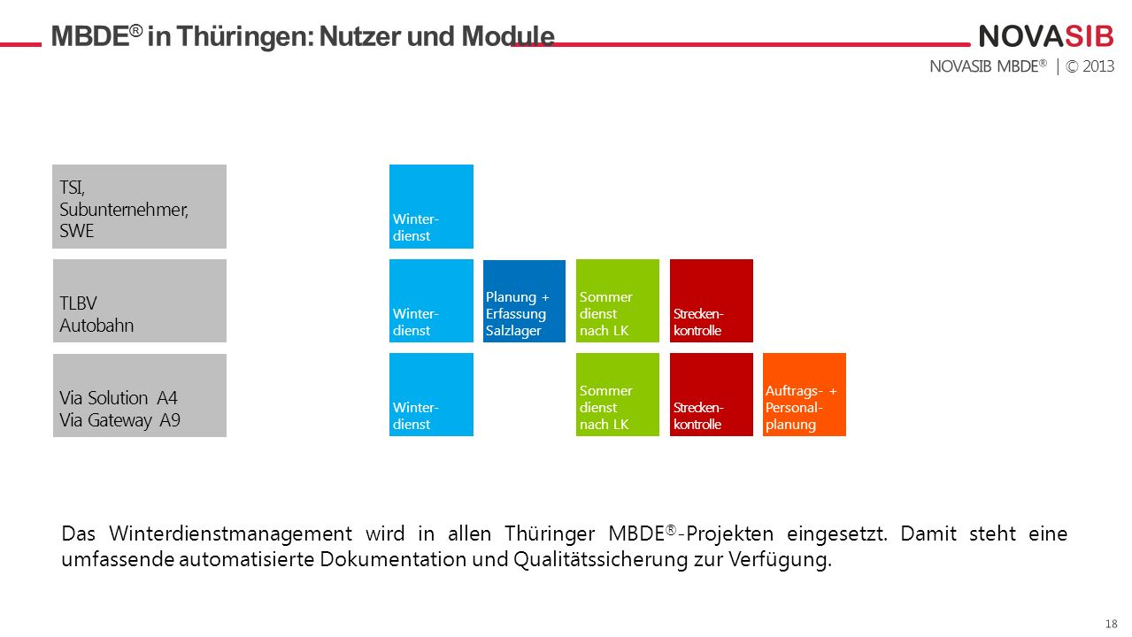 | © 2013 MBDE ® in Thüringen: Nutzer und Module Das Winterdienstmanagement wird in allen Thüringer MBDE ® -Projekten eingesetzt. Damit steht eine umfa