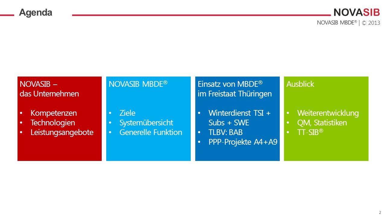 | © 2013 Agenda NOVASIB – das Unternehmen Kompetenzen Technologien Leistungsangebote NOVASIB MBDE ® Ziele Systemübersicht Generelle Funktion Einsatz v