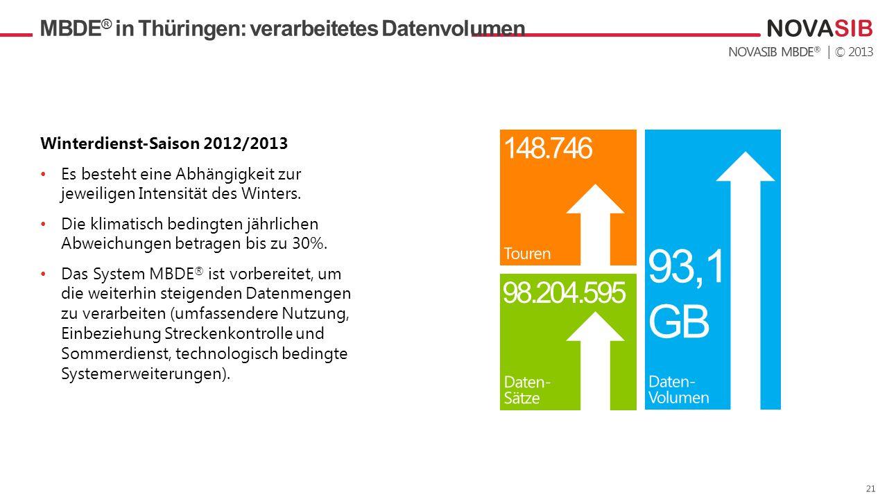 | © 2013 MBDE ® in Thüringen: verarbeitetes Datenvolumen Winterdienst-Saison 2012/2013 Es besteht eine Abhängigkeit zur jeweiligen Intensität des Winters.