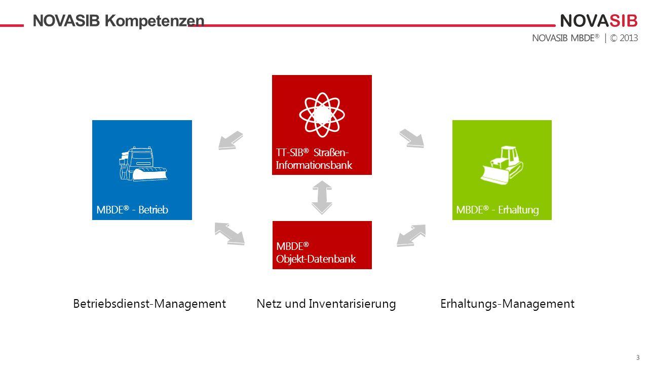 | © 2013 NOVASIB Kompetenzen TT-SIB ® Straßen- Informationsbank MBDE ® - Erhaltung MBDE ® Objekt-Datenbank MBDE ® - Betrieb Betriebsdienst-Management