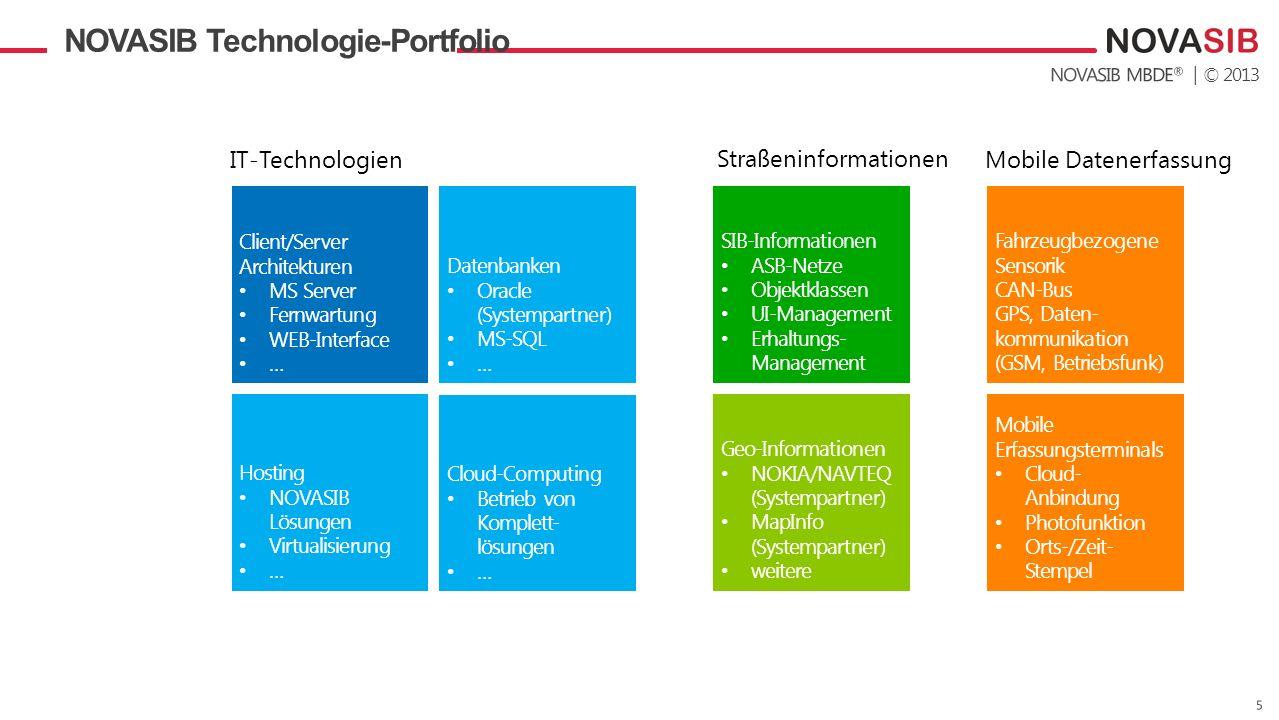 | © 2013 NOVASIB Technologie-Portfolio Datenbanken Oracle (Systempartner) MS-SQL … Client/Server Architekturen MS Server Fernwartung WEB-Interface … H