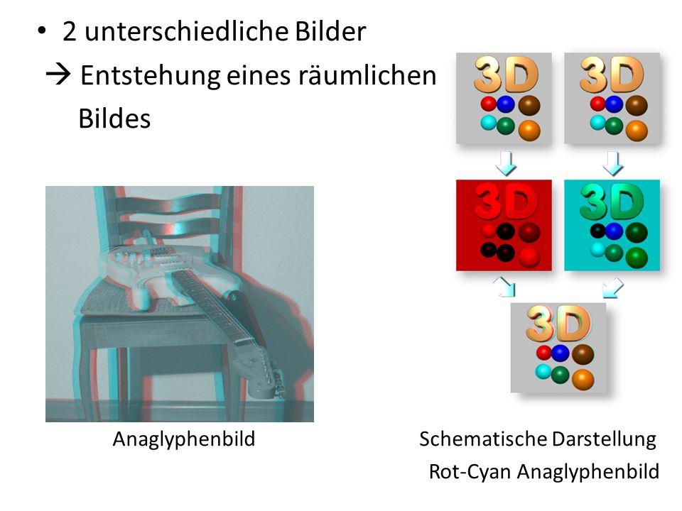 2 unterschiedliche Bilder Entstehung eines räumlichen Bildes Anaglyphenbild Schematische Darstellung Rot-Cyan Anaglyphenbild