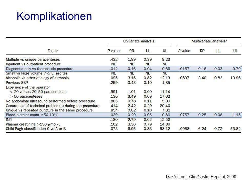 Komplikationen De Gottardi, Clin Gastro Hepatol, 2009