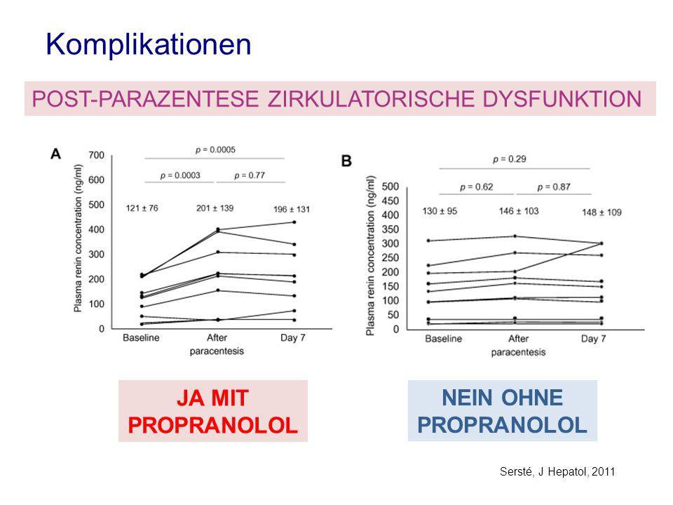 Komplikationen Sersté, J Hepatol, 2011 JA MIT PROPRANOLOL NEIN OHNE PROPRANOLOL POST-PARAZENTESE ZIRKULATORISCHE DYSFUNKTION