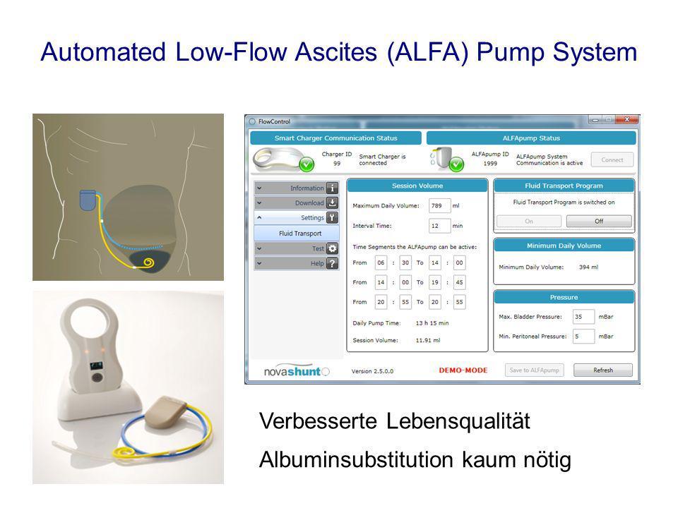 Automated Low-Flow Ascites (ALFA) Pump System Verbesserte Lebensqualität Albuminsubstitution kaum nötig