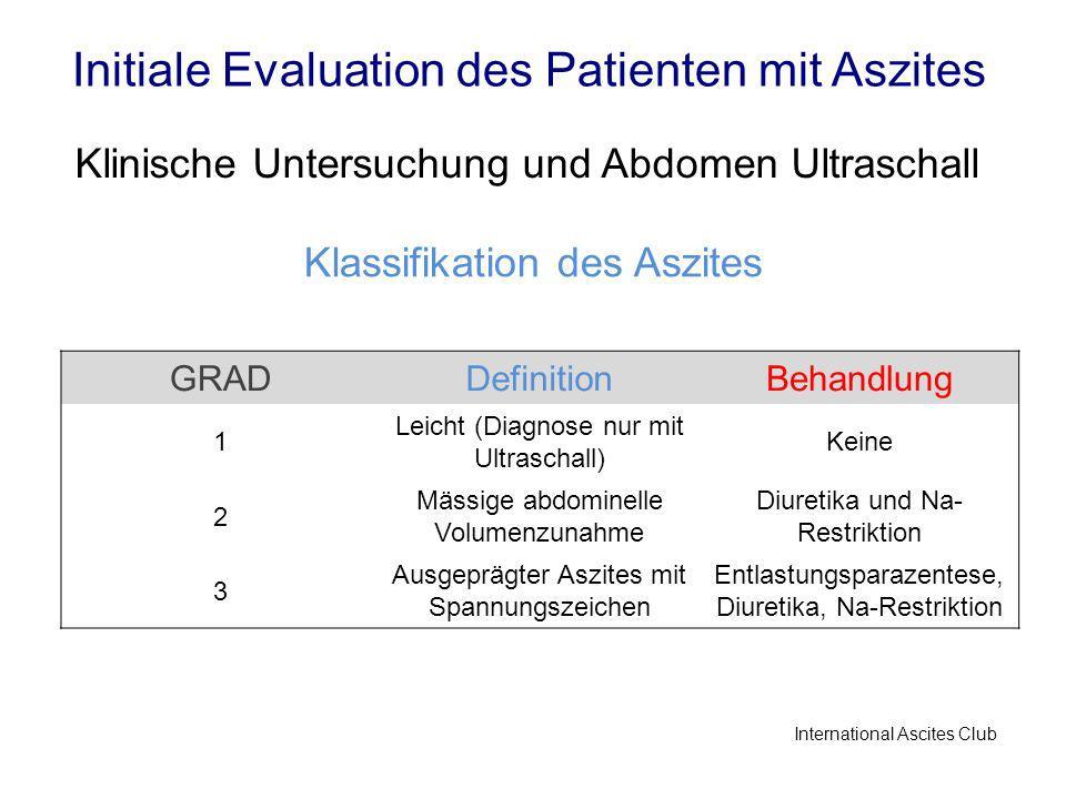 Initiale Evaluation des Patienten mit Aszites Klinische Untersuchung und Abdomen Ultraschall GRADDefinitionBehandlung 1 Leicht (Diagnose nur mit Ultra