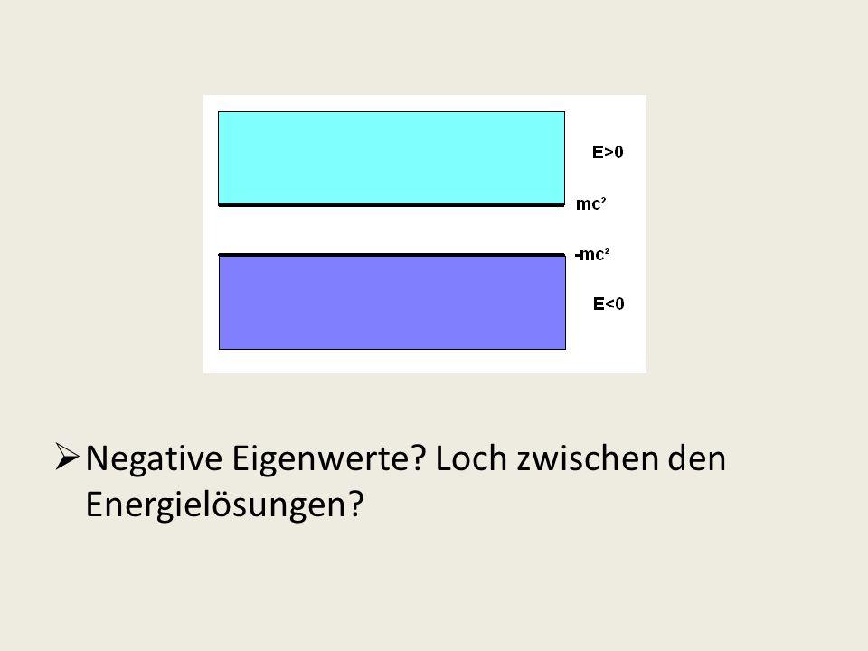Negative Eigenwerte? Loch zwischen den Energielösungen?