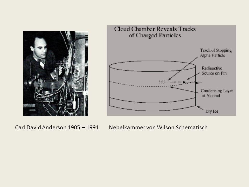 Carl David Anderson 1905 – 1991 Nebelkammer von Wilson Schematisch