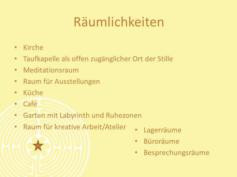 Kirche Taufkapelle als offen zugänglicher Ort der Stille Meditationsraum Raum für Ausstellungen Küche Café Garten mit Labyrinth und Ruhezonen Raum für