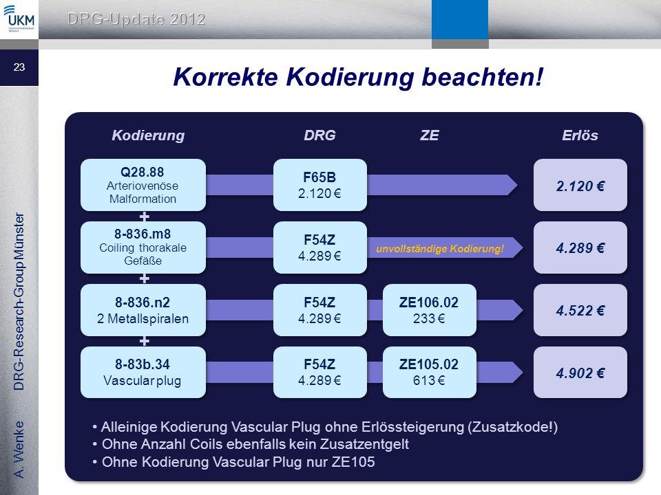 A.Wenke DRG-Research-Group Münster Korrekte Kodierung beachten.