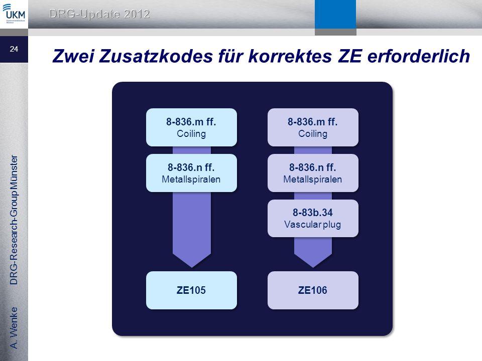 A.Wenke DRG-Research-Group Münster Zwei Zusatzkodes für korrektes ZE erforderlich 24 8-836.m ff.