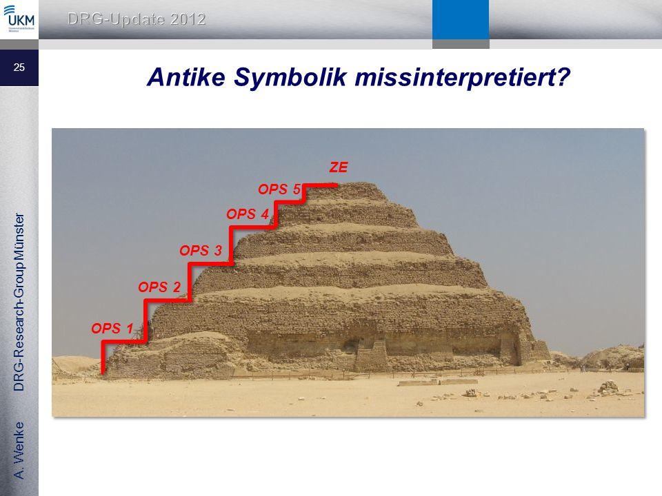 A.Wenke DRG-Research-Group Münster Antike Symbolik missinterpretiert.
