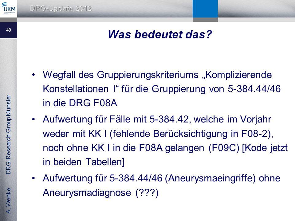 A.Wenke DRG-Research-Group Münster Was bedeutet das.