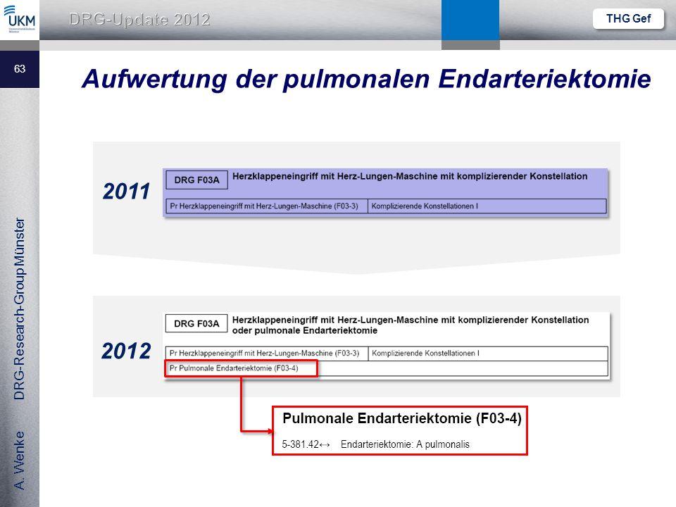 A. Wenke DRG-Research-Group Münster Aufwertung der pulmonalen Endarteriektomie 63 2011 2012 THG Gef