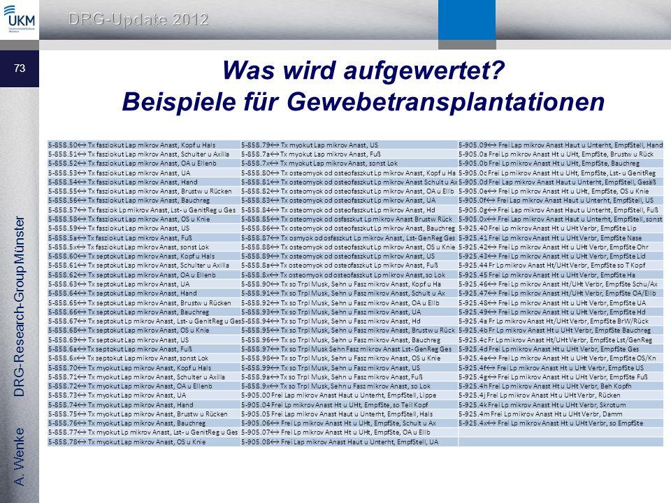 A.Wenke DRG-Research-Group Münster Was wird aufgewertet.