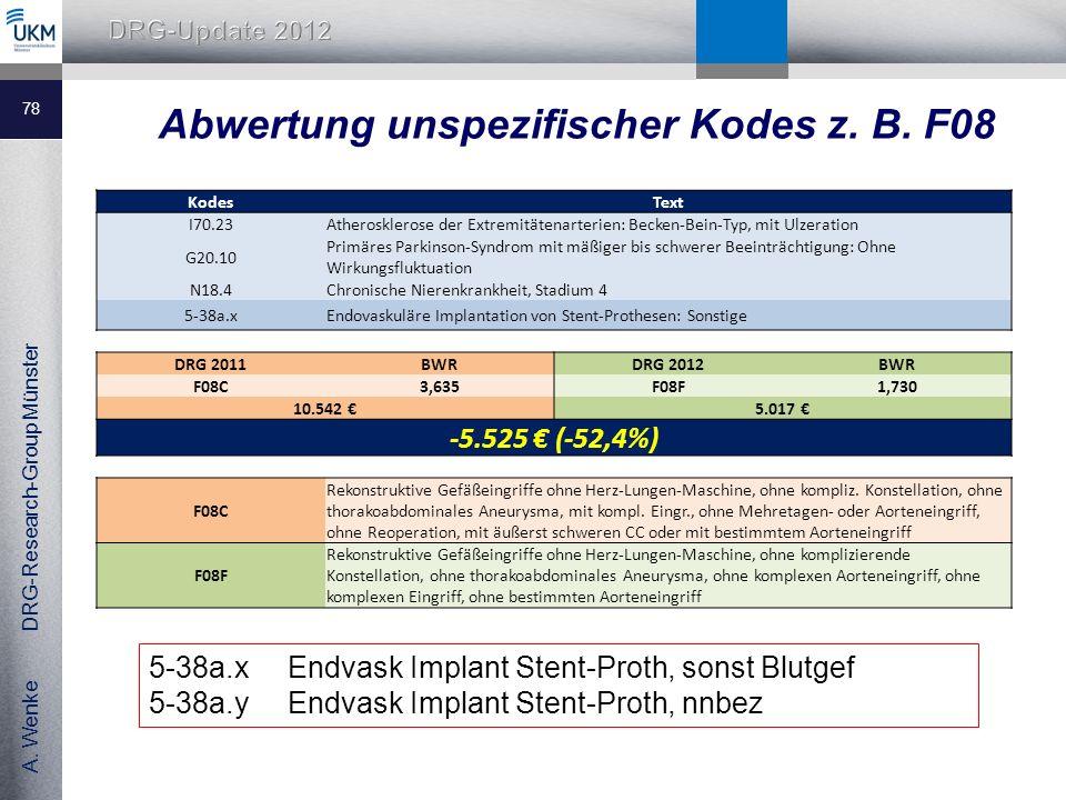 A.Wenke DRG-Research-Group Münster Abwertung unspezifischer Kodes z.