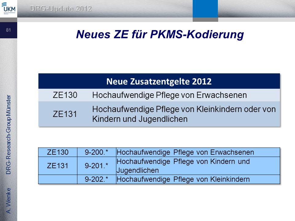 A. Wenke DRG-Research-Group Münster Neues ZE für PKMS-Kodierung 81