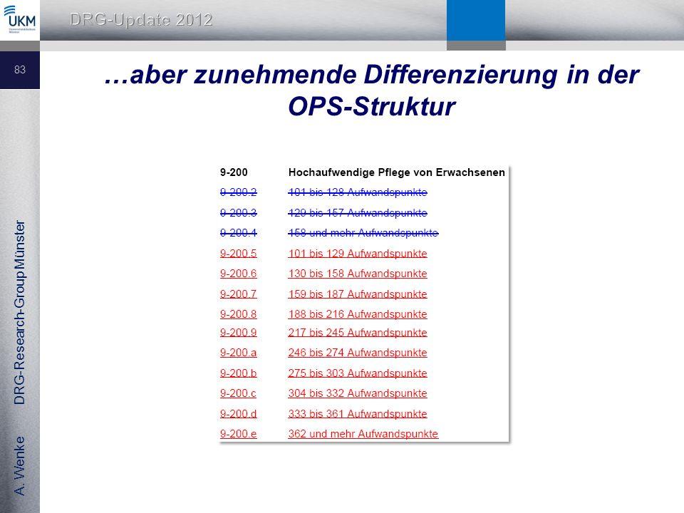 A. Wenke DRG-Research-Group Münster …aber zunehmende Differenzierung in der OPS-Struktur 83