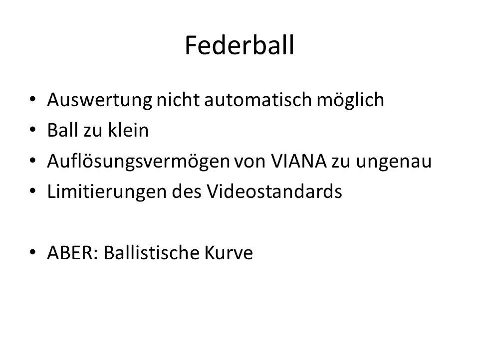 Federball Auswertung nicht automatisch möglich Ball zu klein Auflösungsvermögen von VIANA zu ungenau Limitierungen des Videostandards ABER: Ballistisc